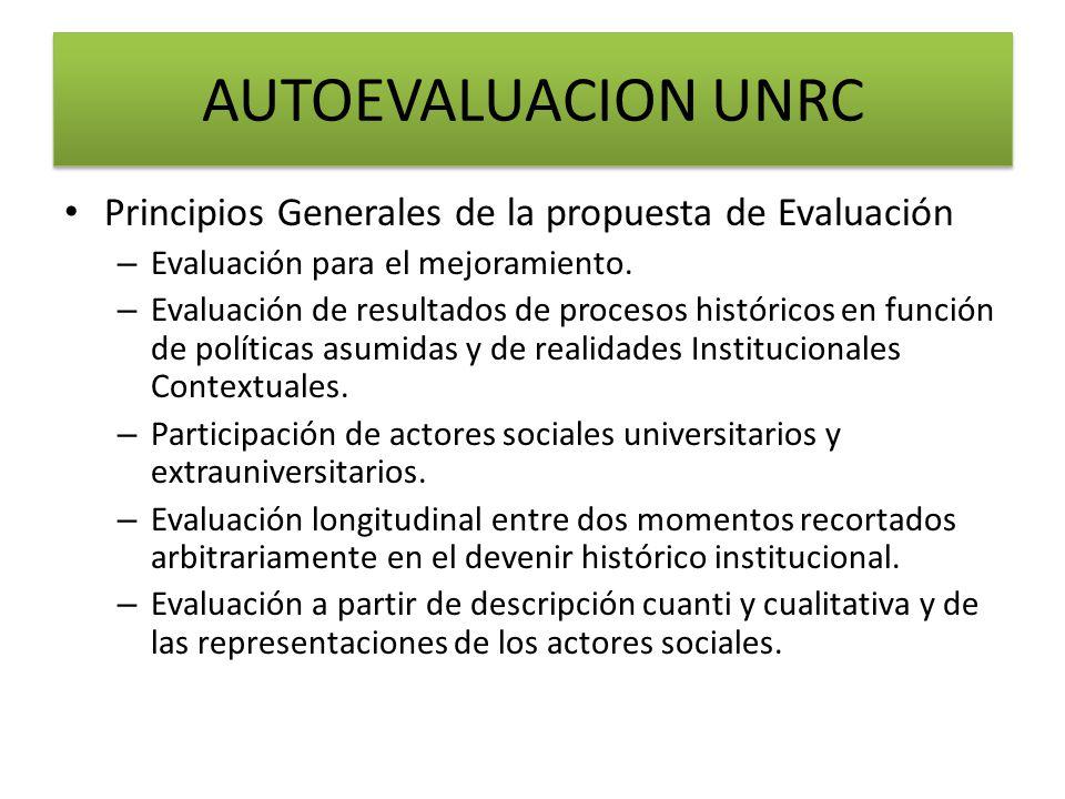AUTOEVALUACION UNRC Principios Generales de la propuesta de Evaluación