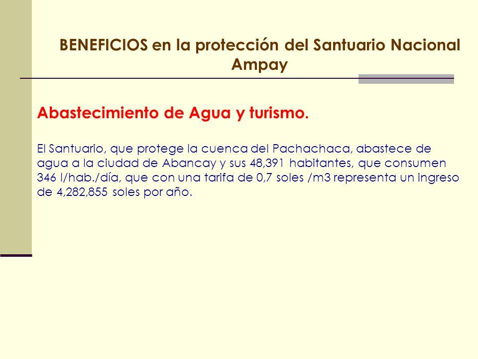 BENEFICIOS en la protección del Santuario Nacional Ampay