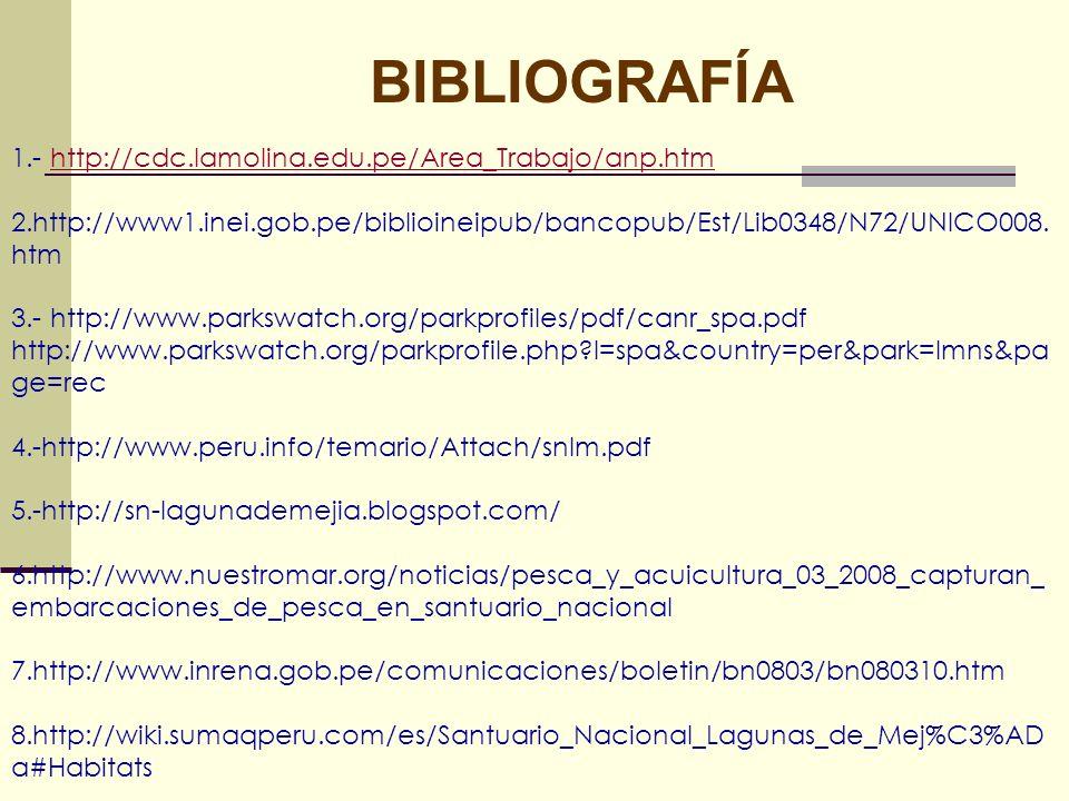 BIBLIOGRAFÍA 1.- http://cdc.lamolina.edu.pe/Area_Trabajo/anp.htm