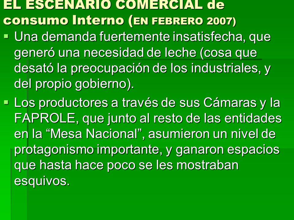 EL ESCENARIO COMERCIAL de consumo Interno (EN FEBRERO 2007)
