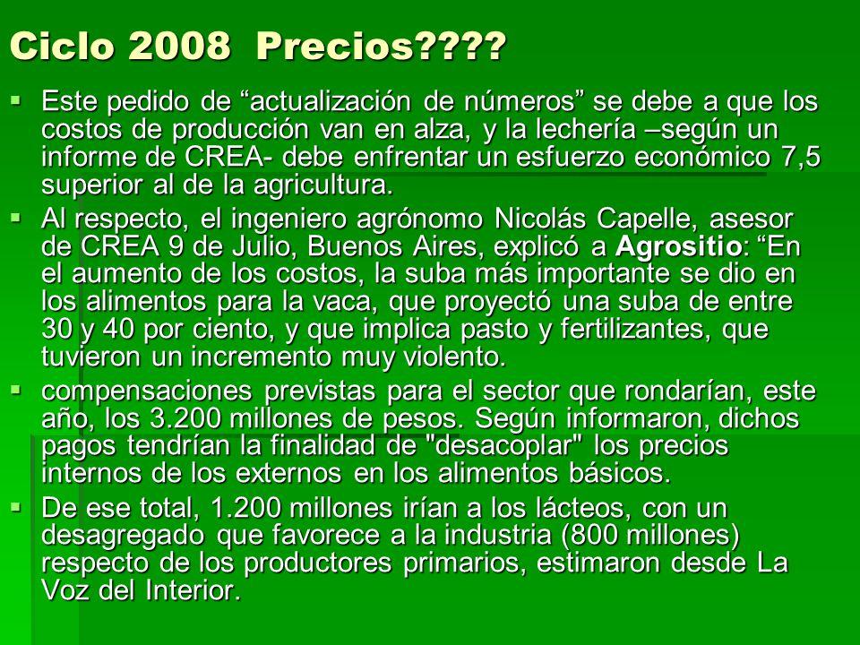 Ciclo 2008 Precios