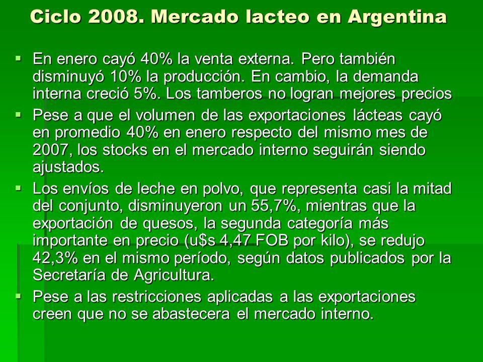 Ciclo 2008. Mercado lacteo en Argentina