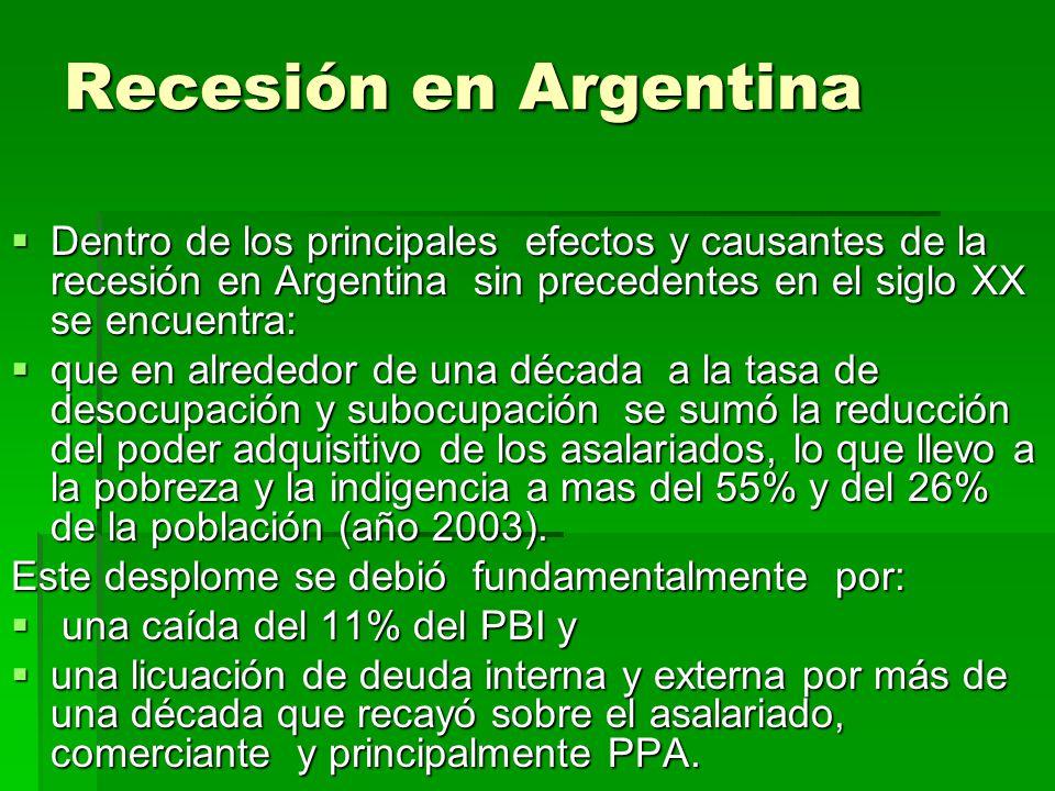 Recesión en Argentina Dentro de los principales efectos y causantes de la recesión en Argentina sin precedentes en el siglo XX se encuentra: