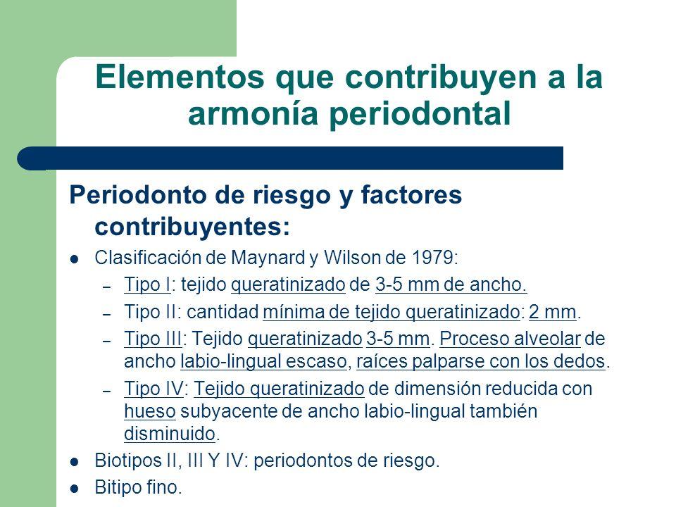 Elementos que contribuyen a la armonía periodontal