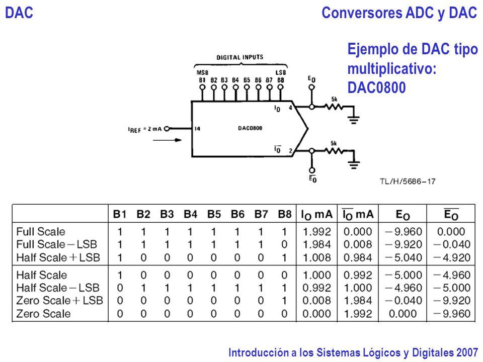 DAC Conversores ADC y DAC Ejemplo de DAC tipo multiplicativo: DAC0800