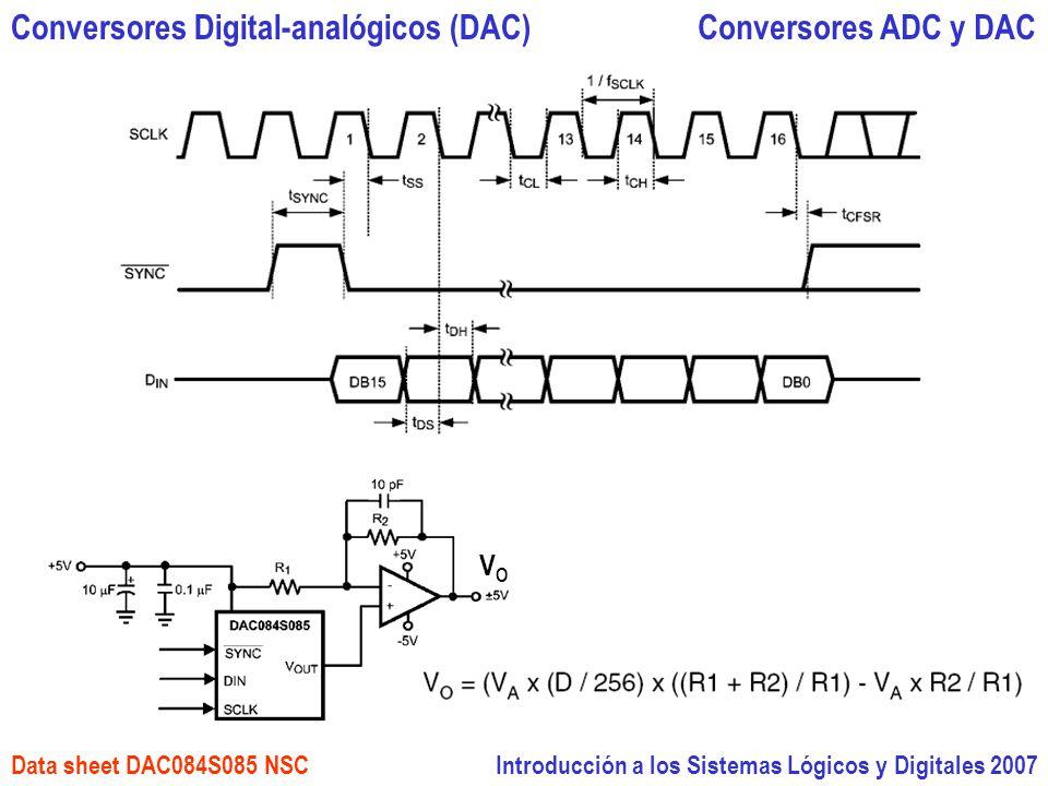 Conversores Digital-analógicos (DAC) Conversores ADC y DAC