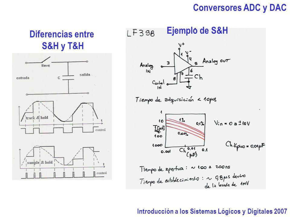 Diferencias entre S&H y T&H