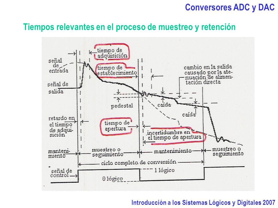 Tiempos relevantes en el proceso de muestreo y retención