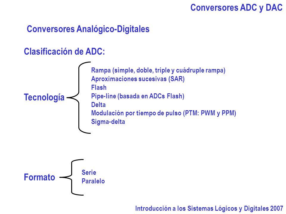 Conversores Analógico-Digitales