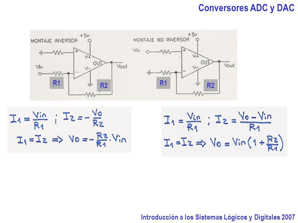 Conversores ADC y DAC R1 R1 R2 R2