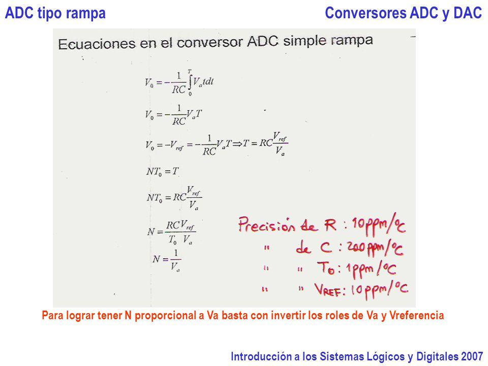 ADC tipo rampa Conversores ADC y DAC