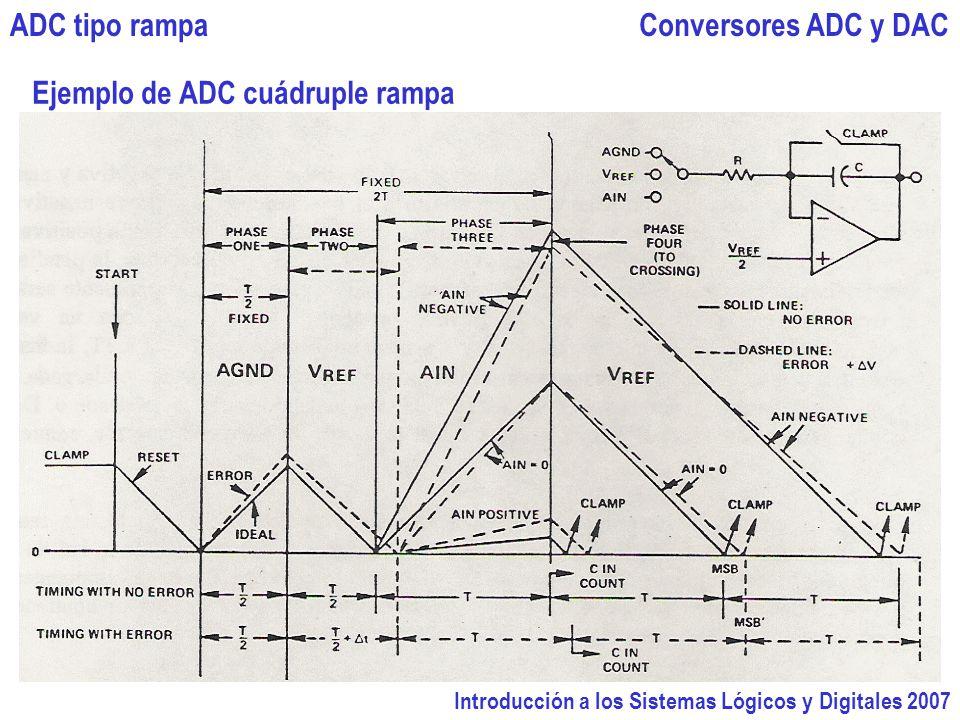 Ejemplo de ADC cuádruple rampa