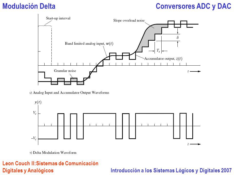 Modulación Delta Conversores ADC y DAC