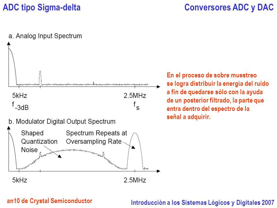 ADC tipo Sigma-delta Conversores ADC y DAC