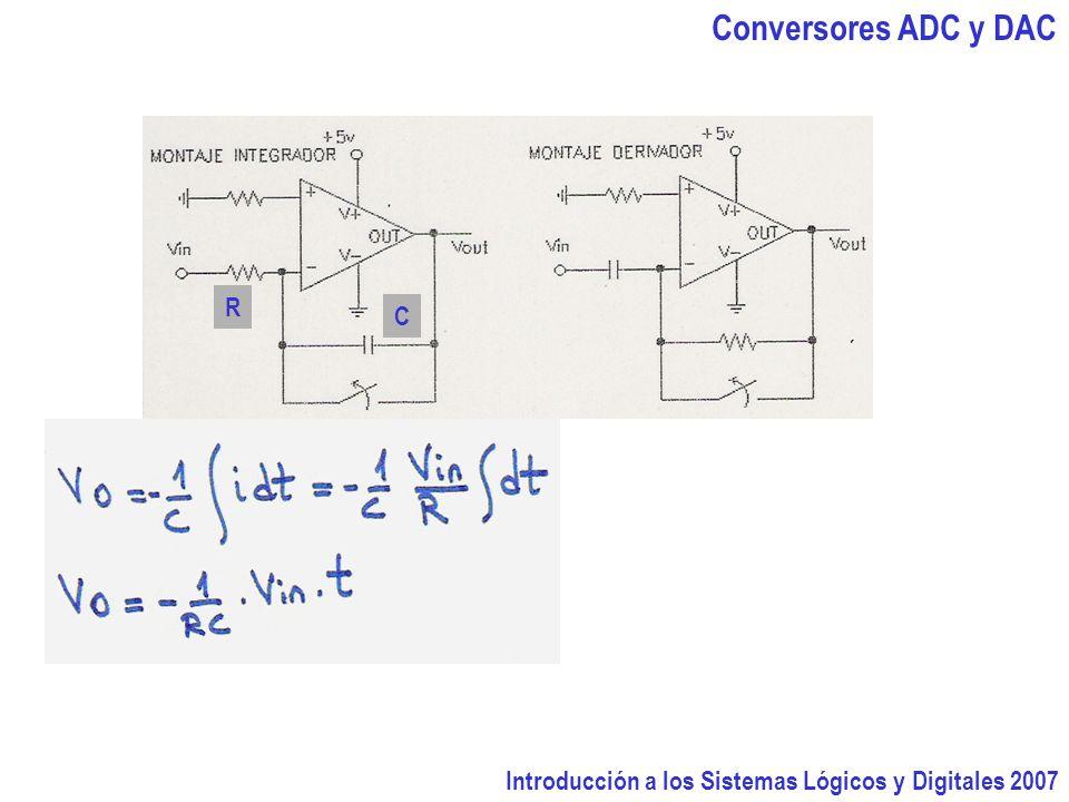 Conversores ADC y DAC R C