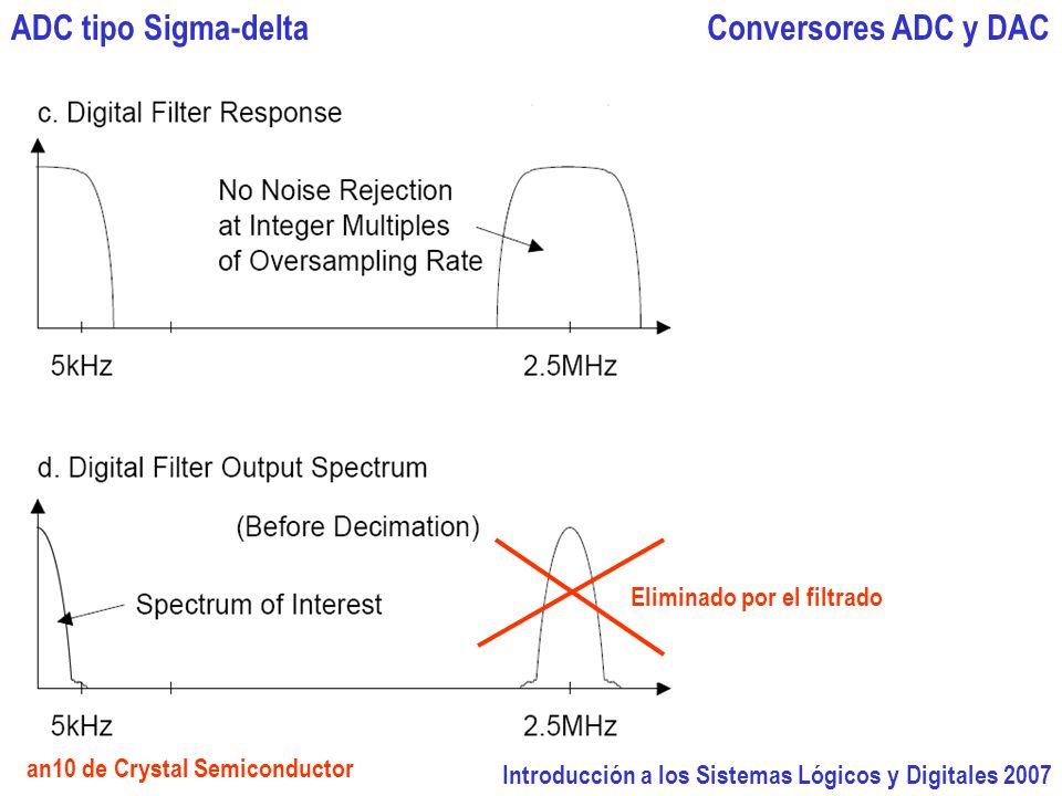 ADC tipo Sigma-delta Conversores ADC y DAC Eliminado por el filtrado