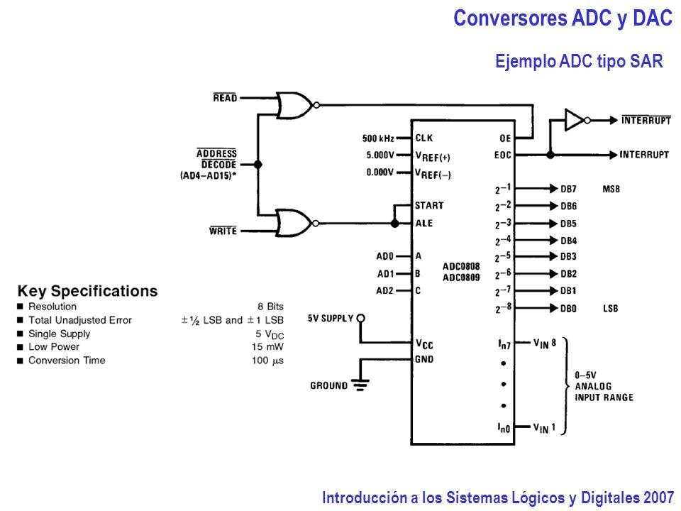 Conversores ADC y DAC Ejemplo ADC tipo SAR