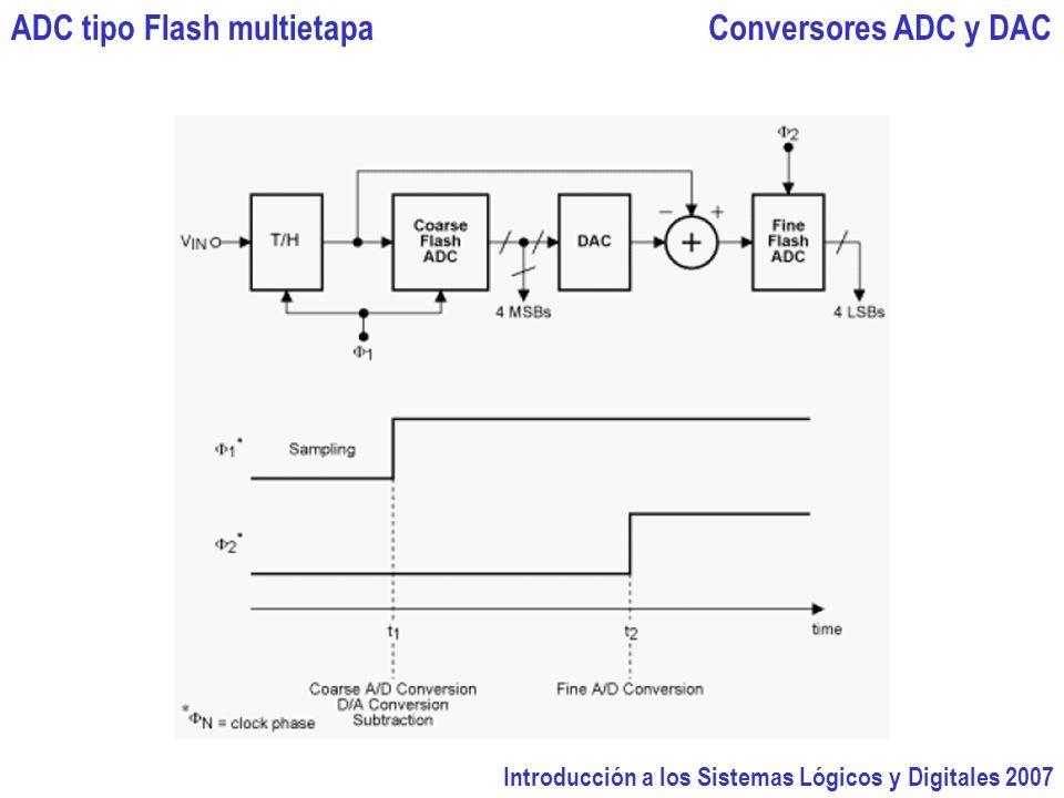 ADC tipo Flash multietapa Conversores ADC y DAC