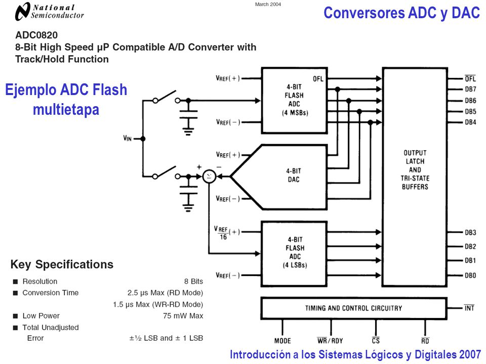 Ejemplo ADC Flash multietapa