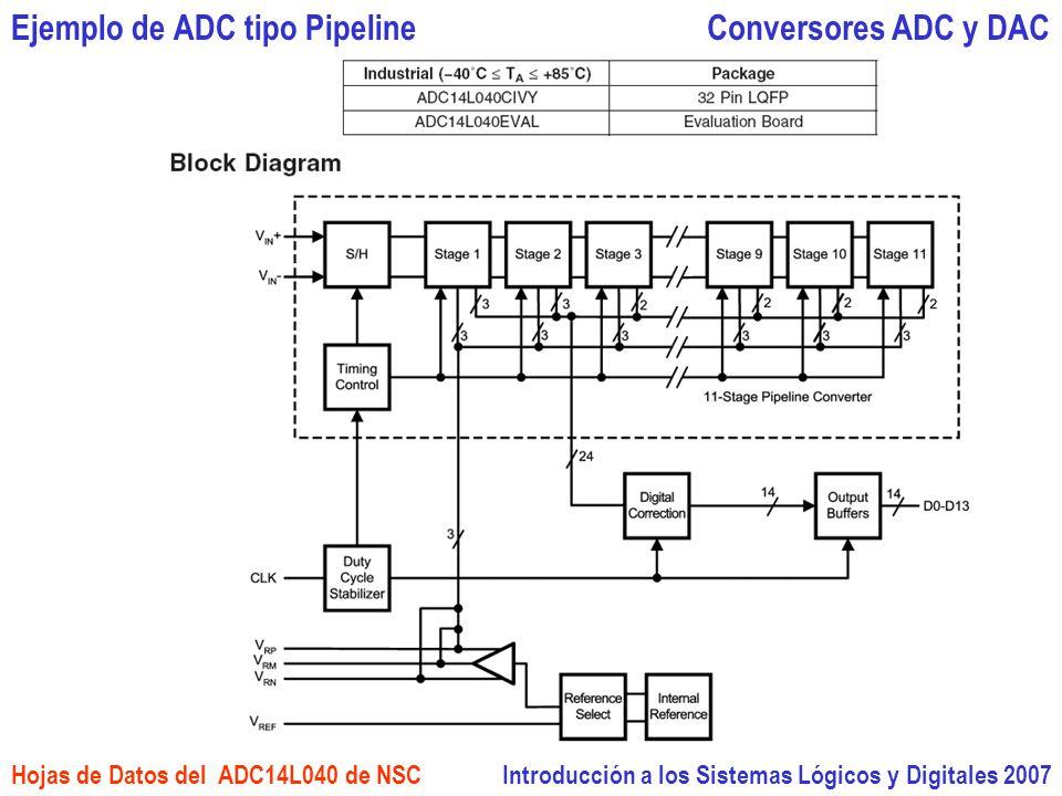 Ejemplo de ADC tipo Pipeline Conversores ADC y DAC
