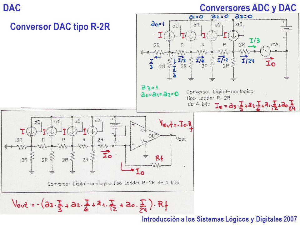 DAC Conversores ADC y DAC Conversor DAC tipo R-2R