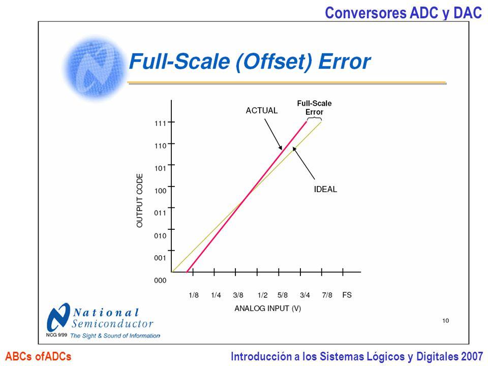 Conversores ADC y DAC ABCs ofADCs