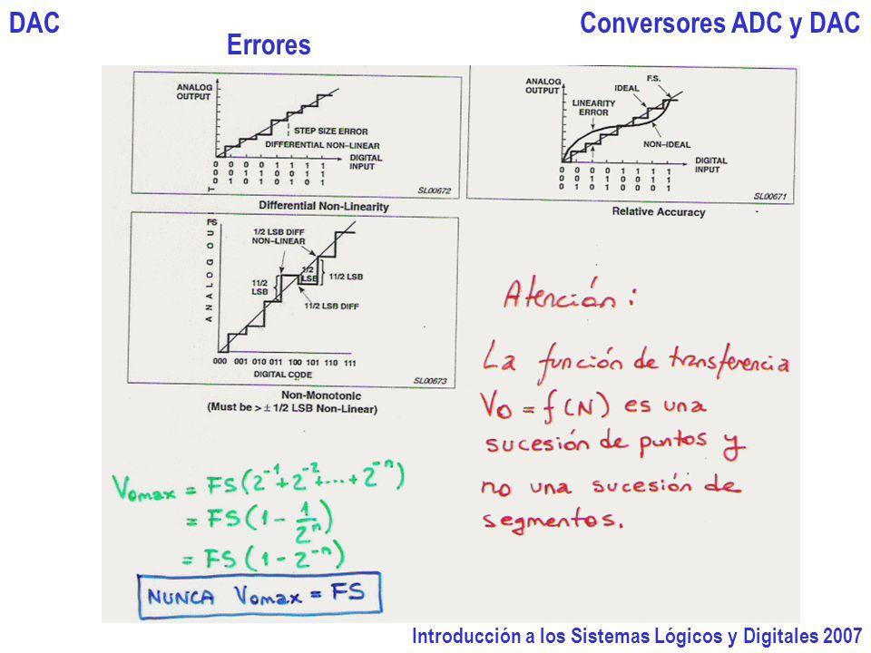 DAC Conversores ADC y DAC Errores