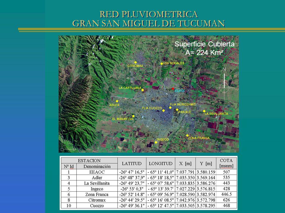 RED PLUVIOMETRICA GRAN SAN MIGUEL DE TUCUMAN