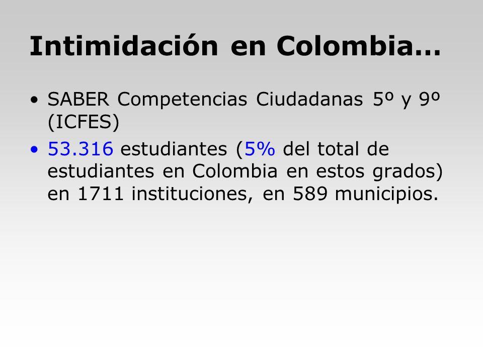Intimidación en Colombia…
