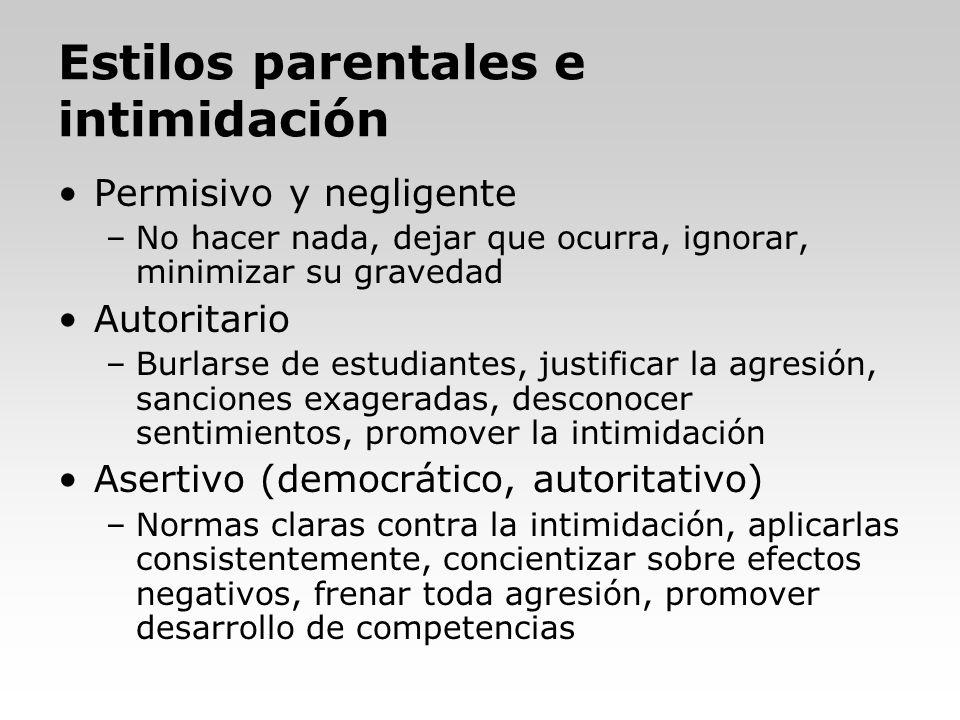 Estilos parentales e intimidación