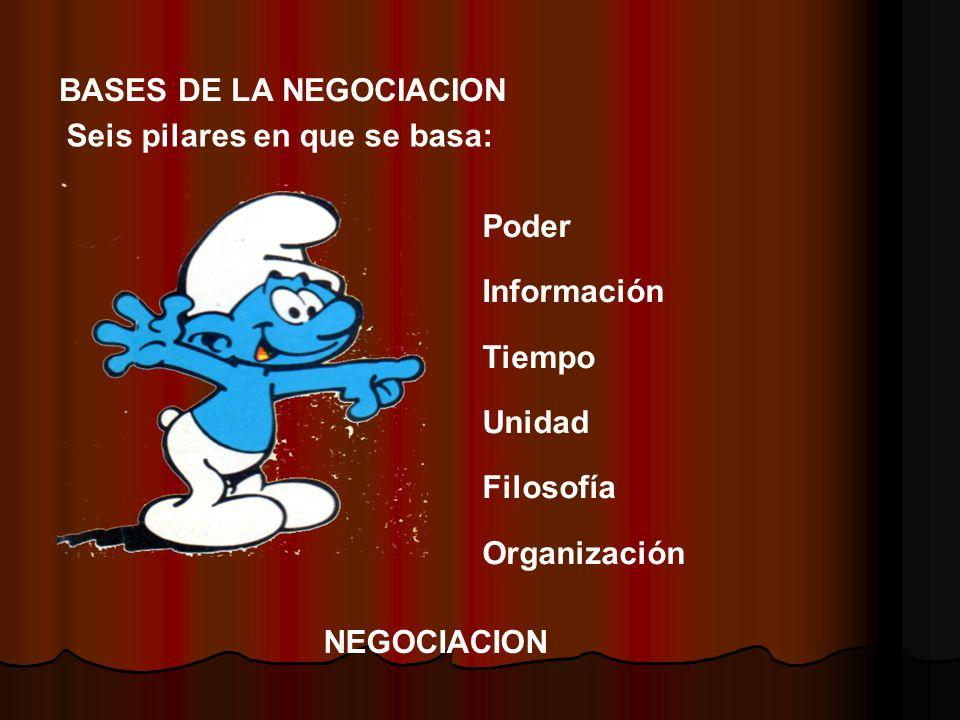 BASES DE LA NEGOCIACION