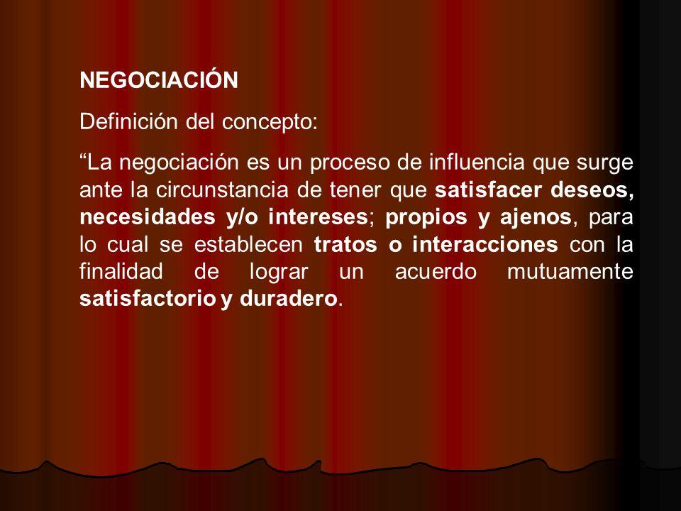 NEGOCIACIÓN Definición del concepto: