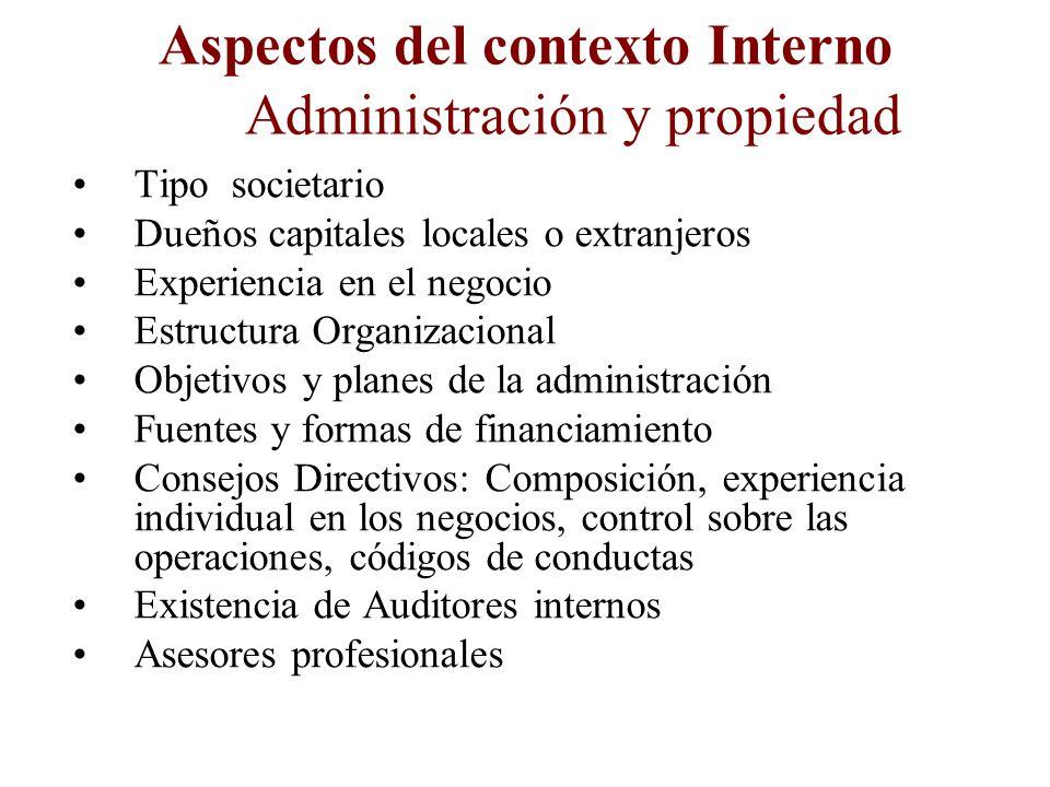 Aspectos del contexto Interno Administración y propiedad