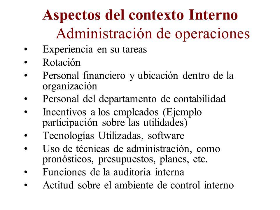 Aspectos del contexto Interno Administración de operaciones