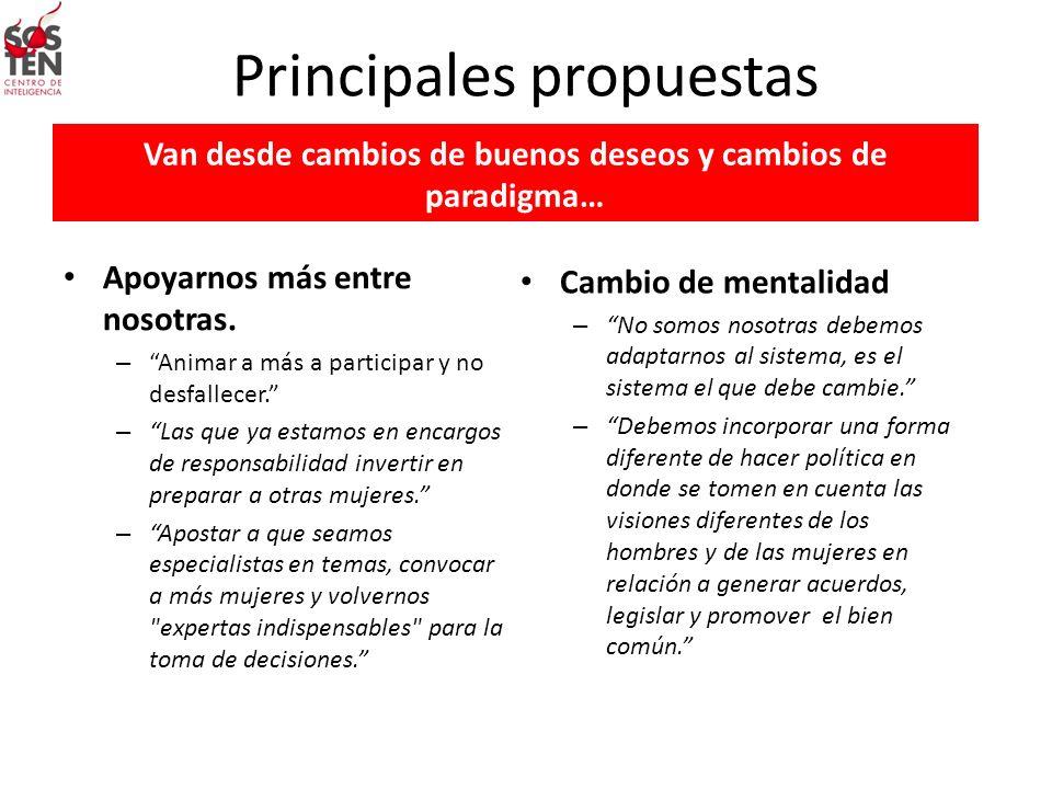 Principales propuestas