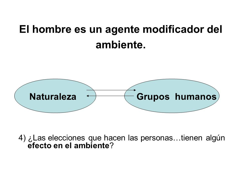 El hombre es un agente modificador del ambiente.