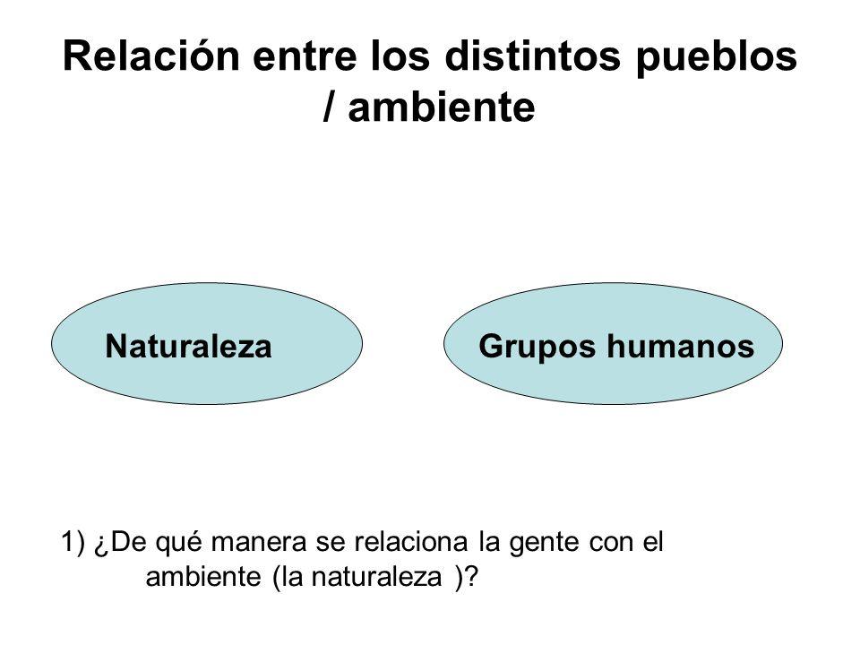 Relación entre los distintos pueblos / ambiente