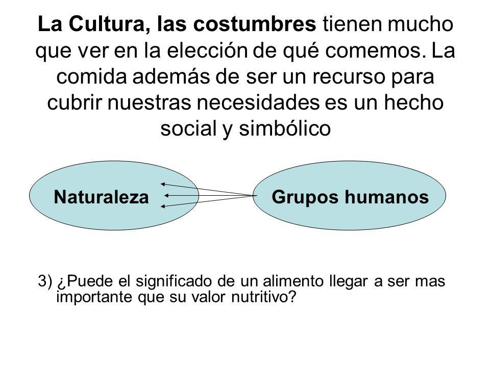 Naturaleza Grupos humanos