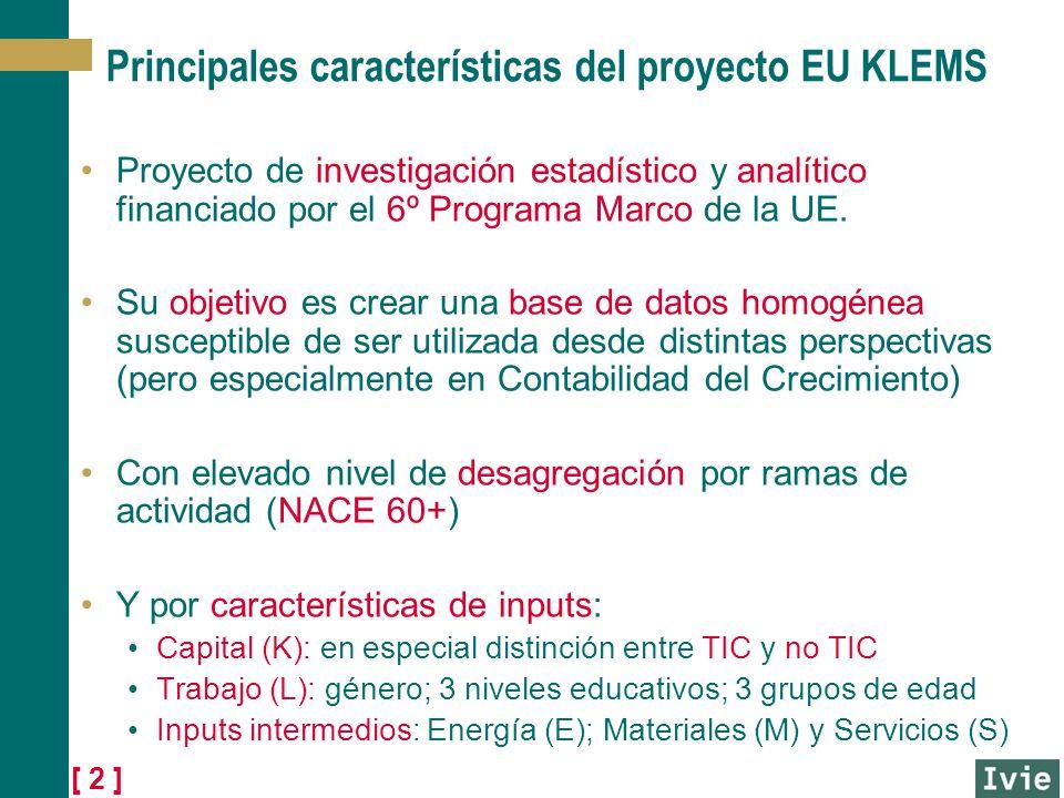 Principales características del proyecto EU KLEMS