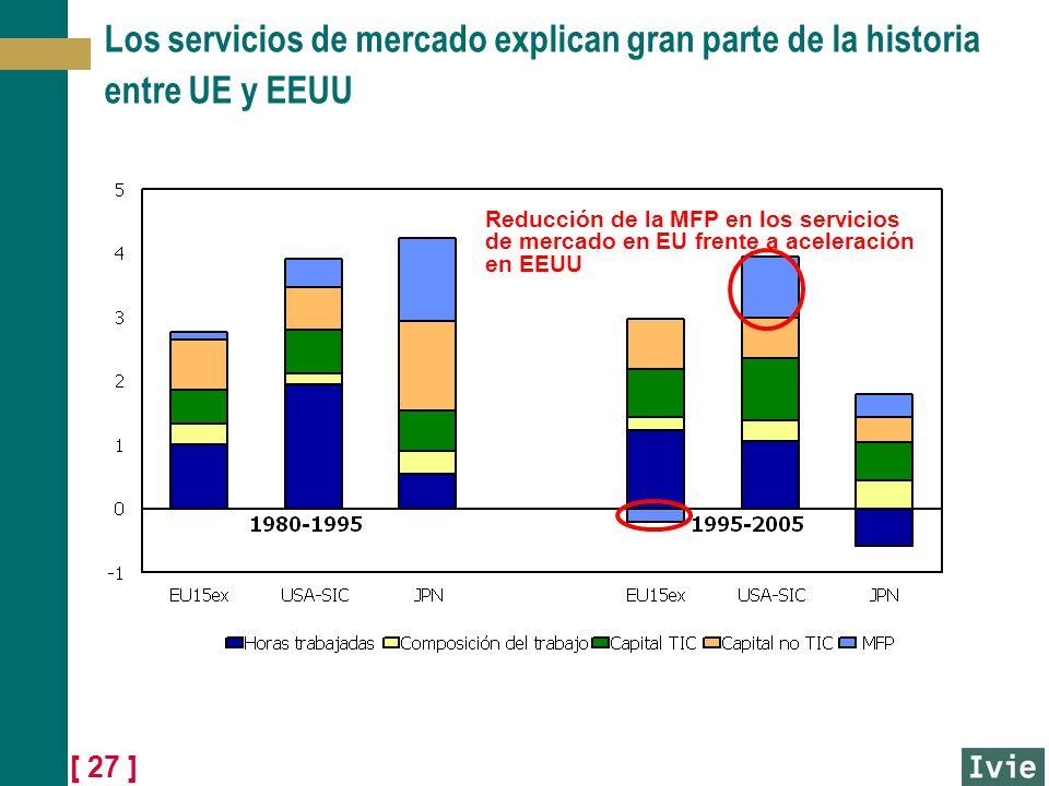 Los servicios de mercado explican gran parte de la historia entre UE y EEUU