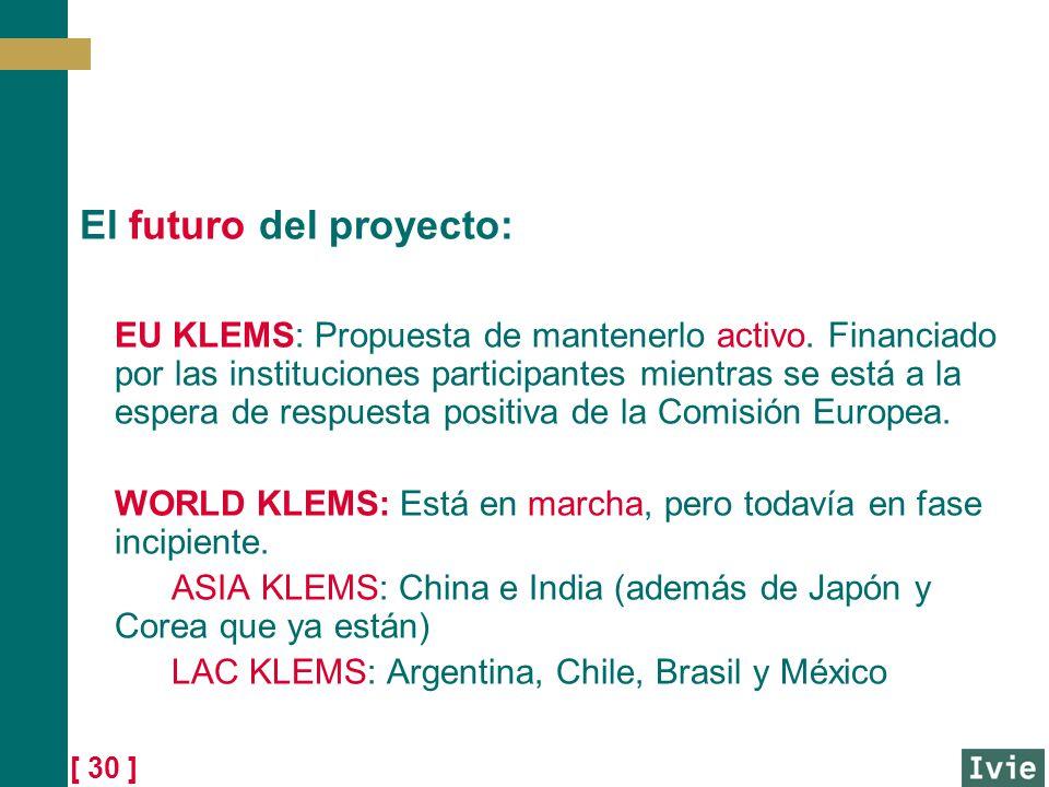 El futuro del proyecto: