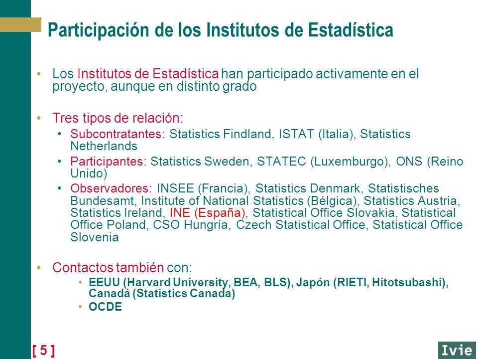 Participación de los Institutos de Estadística