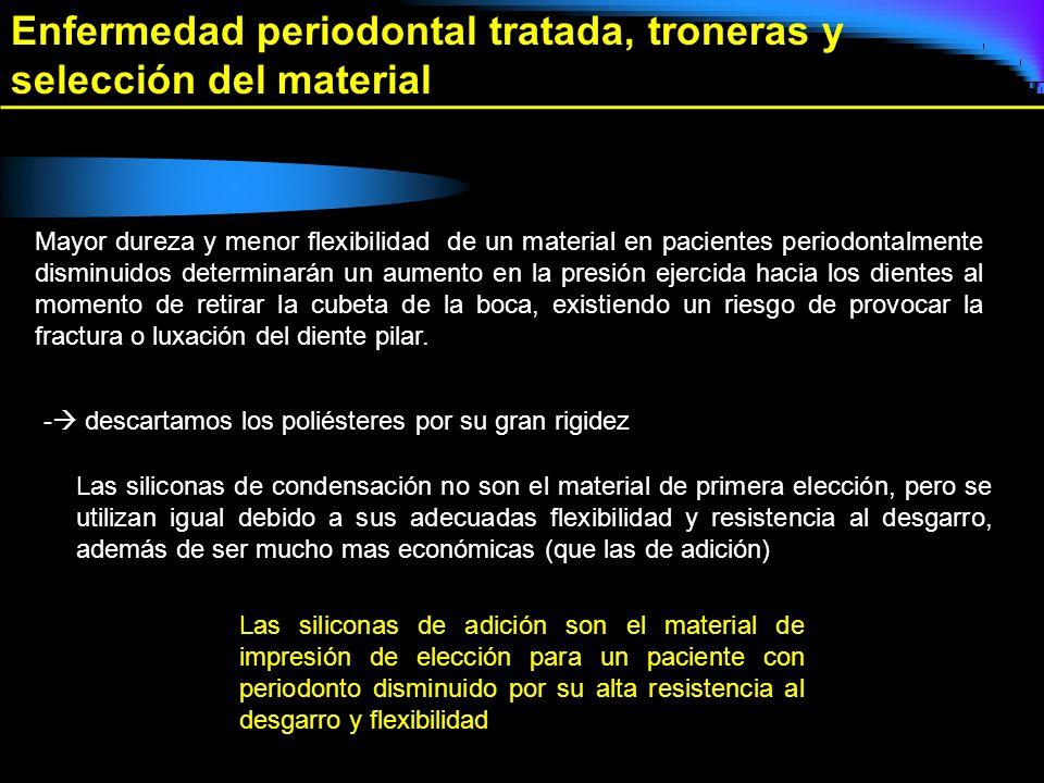 Enfermedad periodontal tratada, troneras y selección del material