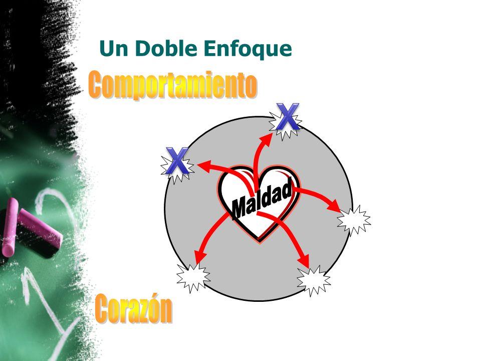 Un Doble Enfoque Comportamiento X X Maldad Corazón