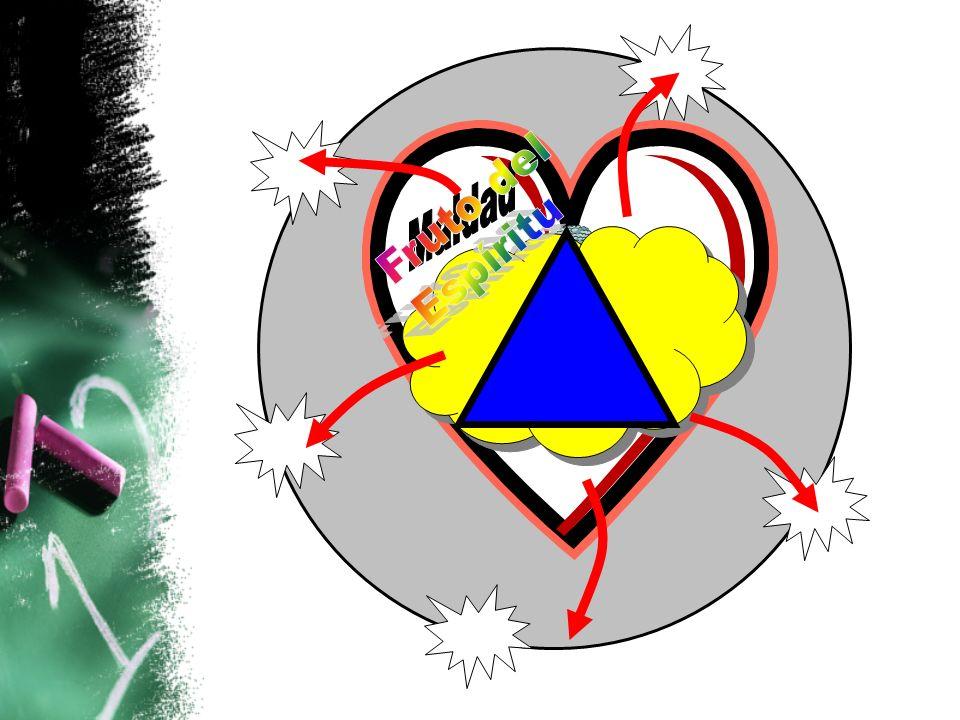 Fruto del Maldad Espíritu En el corazón hay ídolos.
