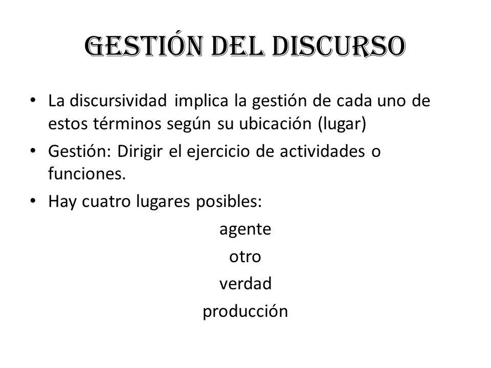 GESTIÓN DEL DISCURSO La discursividad implica la gestión de cada uno de estos términos según su ubicación (lugar)