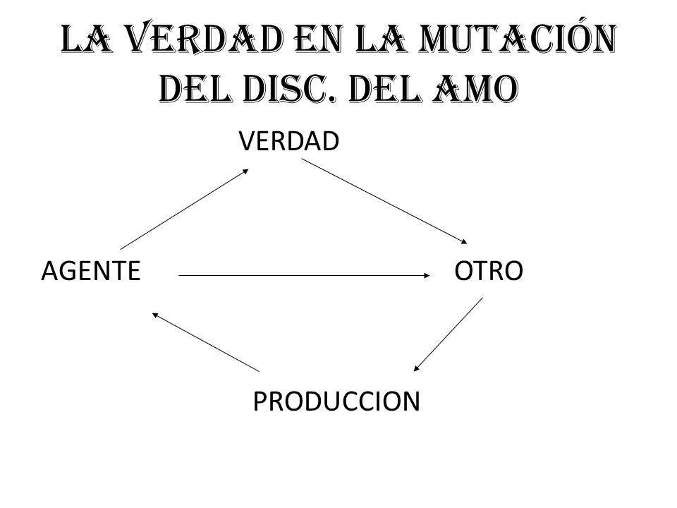 La verdad en la mutación del Disc. del Amo