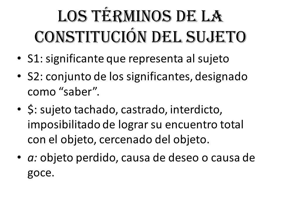 Los términos de la constitución del sujeto