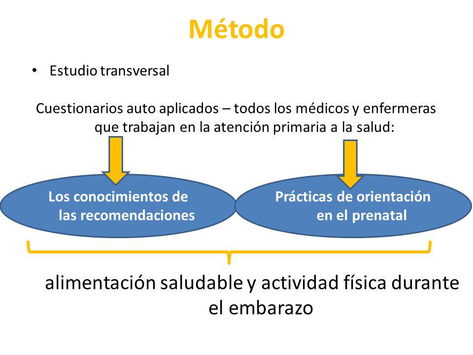 Método alimentación saludable y actividad física durante el embarazo