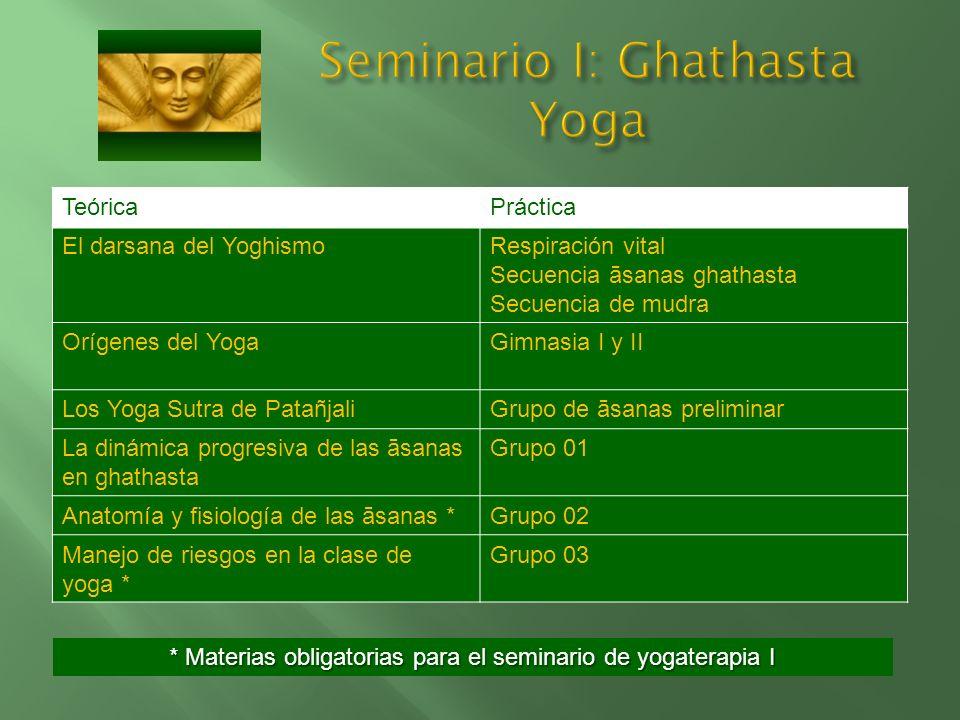 Seminario I: Ghathasta Yoga